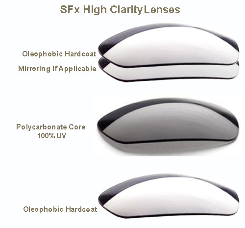 Great All Around Sunglass lenses that are built to perform and last. Great for everyday general use and are very similar to those found in high end fasion sunglasses.